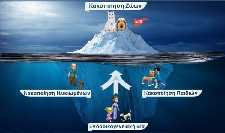 """Αστυνομικός υποδιευθυντής Ηρακλείου, κ. Νίκος Χρυσάκης: """"Η κακοποίηση ζώου είναι η κορυφή του παγόβουνου"""" /Heraklion Assistant Police Commissioner Mr. Nikos Chryssakis: """"Animal abuse is the tip of the iceberg"""""""